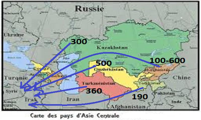 départ vers les territoires d'ISIS